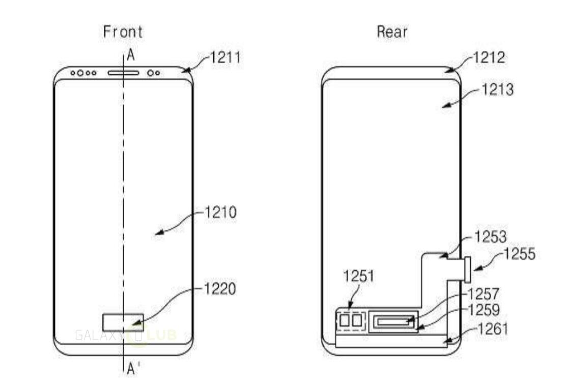 brevet Samsung