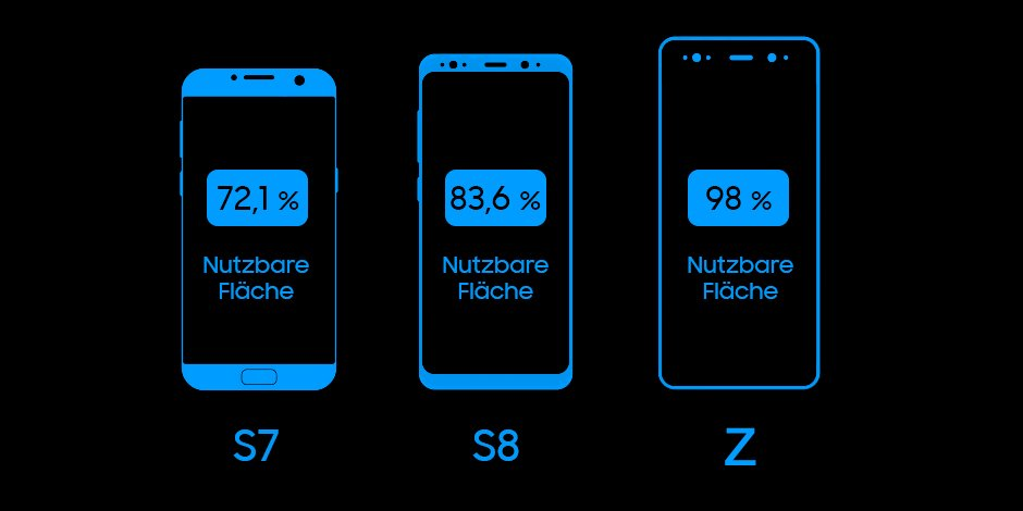 Concept Galaxy Z
