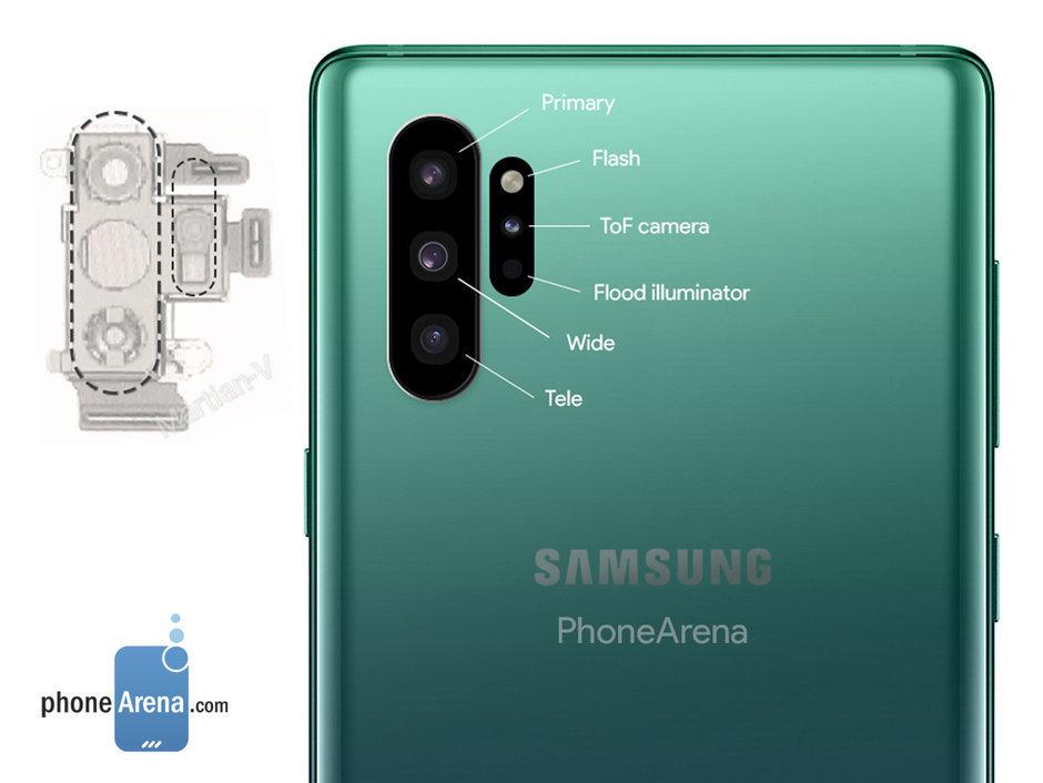 Galaxy Note 10 Capteur photo (rumeur)