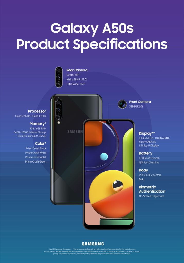 Galaxy A50s Infographie
