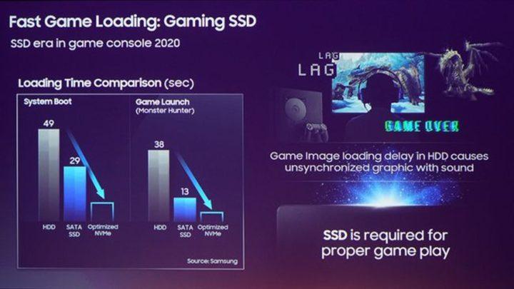 SSD Samsung pour console