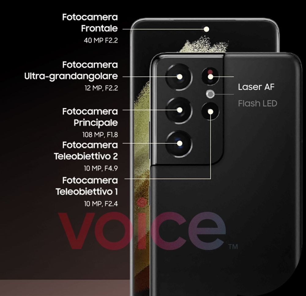 Infographie Galaxy S21